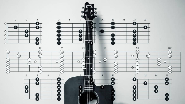 Horizontalidad y Verticalidad en la Guitarra